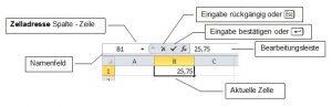 Erklärung der Excel-Symbole